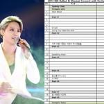 「JYJ」ジュンス、年末コンサートのセットリストを公開!