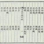 「コラム」朝鮮王朝の「経国大典」を知っていますか?