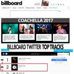 GOT7、米ビルボード Twitterトップトラックチャート2位