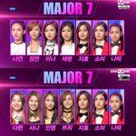 JYP側「Mnetとボーイズグループデビュー番組? まだ議論中」(公式)