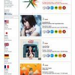 EXOの舞台は世界だ。全世界のアルバム販売量集計サイト「ユナイテッドワールドチャート」で1位を記録