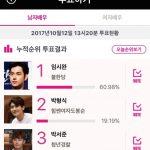 俳優イム・シワンとパク・ヒョンシク、「THE SEOUL AWARDS」の人気投票で1位を競う