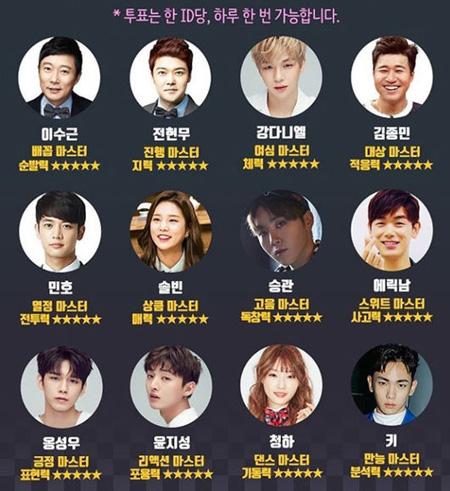 「Wanna One」ユン・ジソン&「SEVENTEEN」スングァン、「マスターキー」出演へ