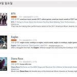 防弾少年団、米Googleトレンド検索ワードで1位に!アメリカのファンだけでなく視聴者まで魅了