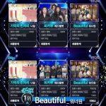 Wanna Oneが「音楽中心」で3週連続1位・・・ 「Beautiful」が大人気