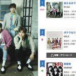 <トレンドブログ>「B1A4」の新譜が日本オリコンチャート1位に輝く!