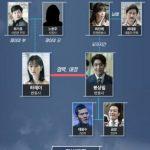 イ・ジュンギ&ソ・イェジ主演ドラマ「無法弁護士」の人物関係図公開