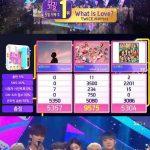 「TWICE」、「人気歌謡」でトリプルクラウン達成…音楽番組12冠
