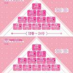 「PRODUCE 48」、第2回放送で発表の順位は宮脇咲良が5位、松井珠理奈は12位に