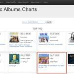 SEVENTEEN、5thミニアルバムが米iTunesのTOPアルバムチャートで7位を記録
