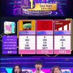 ジコ(Block B)、「人気歌謡」で1位…「Red Velvet」がカムバック