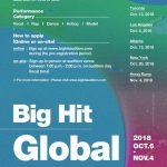 Big Hit、第2の防弾少年団を発掘する…「Big Hitエンターテインメントのグローバルオーディション」開催