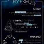 <トレンドブログ>「N.Flying」がさらなる高みを目指して年間プロジェクトを始動!