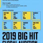 <トレンドブログ>「防弾少年団」に続くスターを発掘へ!「ビッグヒットエンタ」が大規模グローバルオーディションを開催!