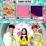 防弾少年団、Red Velvet、チャン・ヘジン&ユン・ミンス、「音楽中心」1位候補に