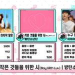 Red Velvet、「ショー音楽中心」で1位を獲得…ファンに感謝