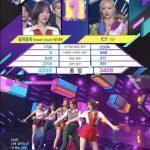 「Red Velvet」、カムバックと同時に1位…ソンミから「Celeb Five」まで華やかなカムバック