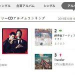 東方神起日本デビュー15周年アルバム、オリコンデイリーで2日目の1位記録