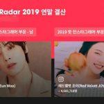 「公式」ASTROチャ・ウヌ&Red Velvetジョイ、フォロワー爆発…「ホットインスターグラマー」の年末決算1位