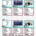 「K-POPの中心」、防弾少年団(BTS)活動終了にも1位で11冠王