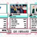 防弾少年団(BTS)、4週連続で「ショー音楽中心」1位… 15冠獲得