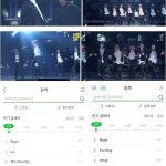 BTS(防弾少年団)ジョングクのソロ曲「Begin」、「BANGBANG CON」公開後にMelonリアルタイムで1位