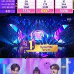 SBS「人気歌謡」BTS(防弾少年団)、「Dynamite」  出演なしで1位獲得!すでに2冠!