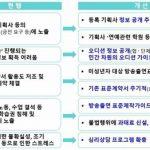 """韓国政府、未成年の芸能人の権利保護 改正法案を作成=""""コネ""""オーディションにてこ入れ"""