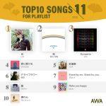 「BTS」が3位に…「AWA」11月ランキング発表!LiSAが2か月連続1位…2位には菅田将暉