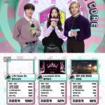 「音楽中心」BTS(防弾少年団)、BLACKPINK &チャン・ボムジュンと対決で1位獲得!