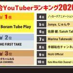 【情報】2020年総合YouTuberランキング 1位は韓国のキッズYouTuberボラムちゃん「Boram Tube Play」9位に「NiziU Official」がランクイン~ kamui tracker調べ