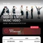 "<span class=""title"">BTS(防弾少年団)「Butter」、2週連続K-POPレーダーチャート1位</span>"